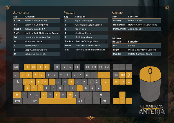 Champions of Anteria keyboard Controls
