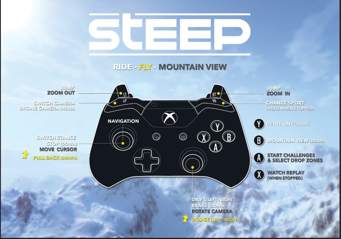 Pubg Xbox One Controls Server Connection Issues Plus: Important Information About Steep
